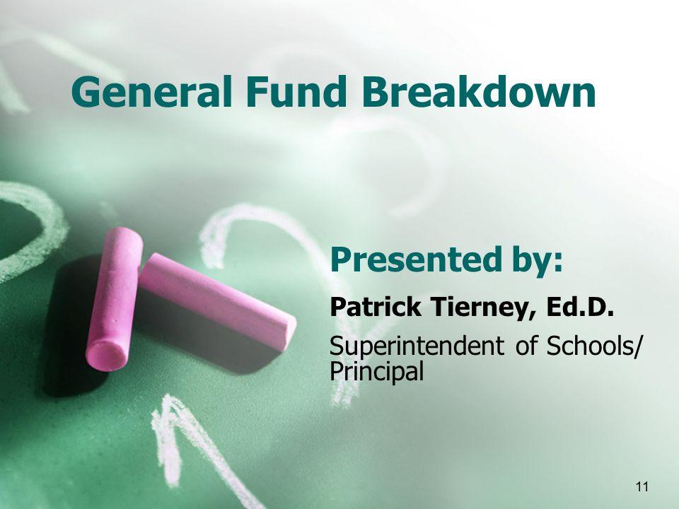 Presented by: Patrick Tierney, Ed.D. Superintendent of Schools/ Principal 11 General Fund Breakdown