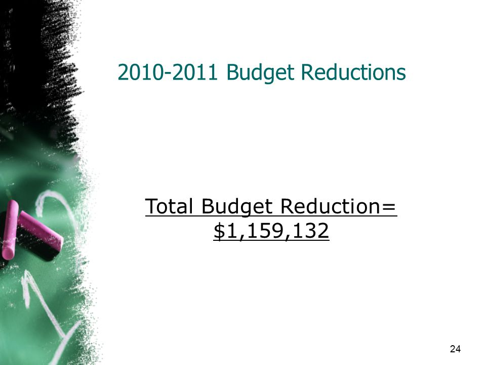 Total Budget Reduction= $1,159,132 24