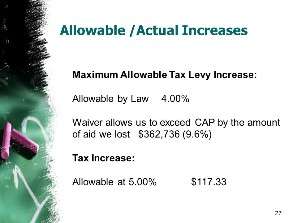 Allowable /Actual Increases Maximum Allowable Tax Levy Increase: Allowable by Law4.00% Waiver allows us to exceed CAP by the amount of aid we lost $362,736 (9.6%) Tax Increase: Allowable at 5.00%$117.33 27