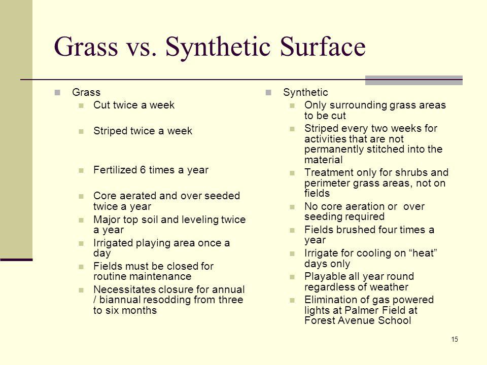 15 Grass vs.