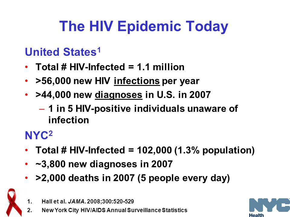The HIV Epidemic Today 1.Hall et al. JAMA.