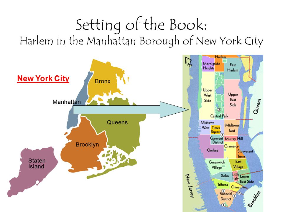Setting of the Book: Harlem in the Manhattan Borough of New York City New York City