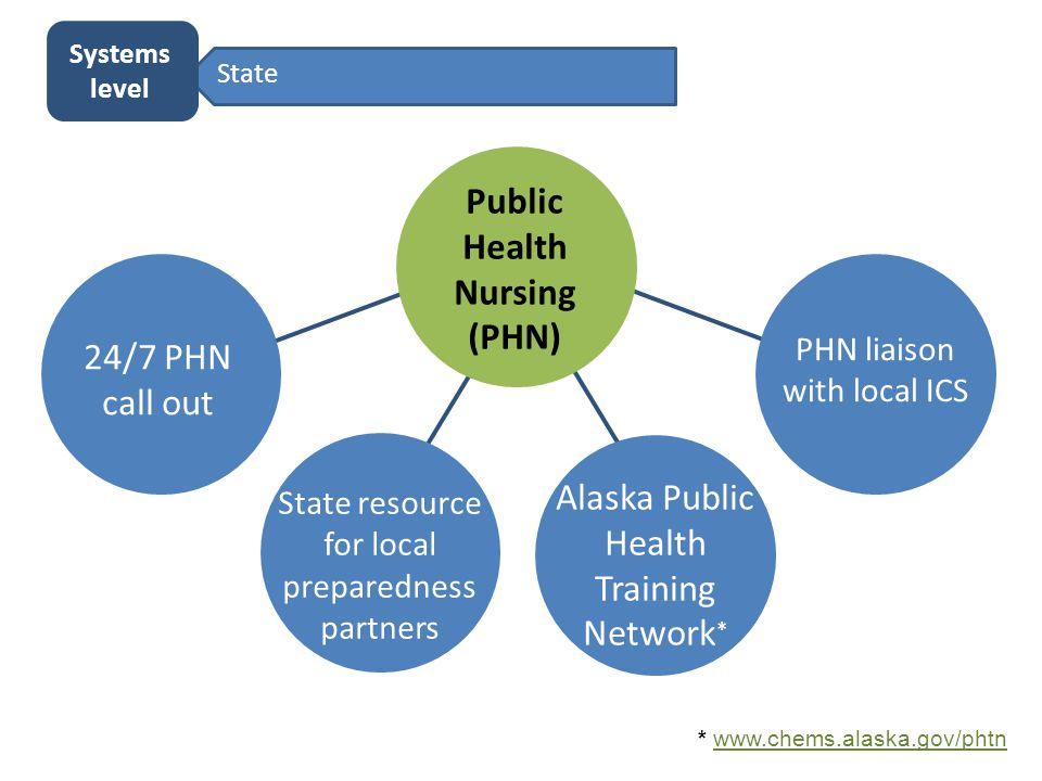 Public Health Nursing (PHN) 24/7 PHN call out State resource for local preparedness partners Alaska Public Health Training Network * * www.chems.alask