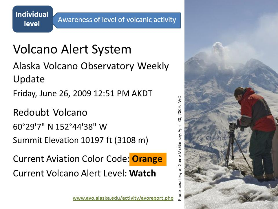 Volcano Alert System Alaska Volcano Observatory Weekly Update Friday, June 26, 2009 12:51 PM AKDT Redoubt Volcano 60°29 7 N 152°44 38 W Summit Elevation 10197 ft (3108 m) Current Aviation Color Code: Orange Current Volcano Alert Level: Watch www.avo.alaska.edu/activity/avoreport.php Photo courtesy of Game McGimsey, April 30, 2009, AVO Awareness of level of volcanic activity Individual level