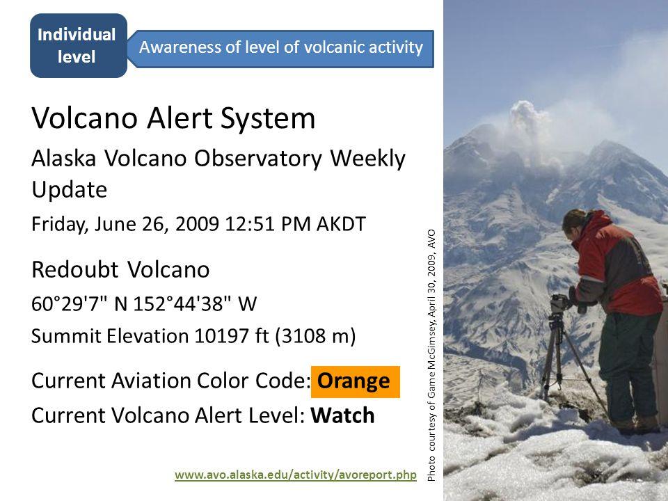 Volcano Alert System Alaska Volcano Observatory Weekly Update Friday, June 26, 2009 12:51 PM AKDT Redoubt Volcano 60°29'7