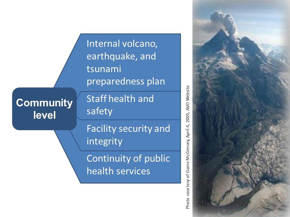 Photo courtesy of Game McGimsey, April 4, 2009, AVO Website Internal volcano, earthquake, and tsunami preparedness plan Staff health and safety Facility security and integrity Continuity of public health services Community level