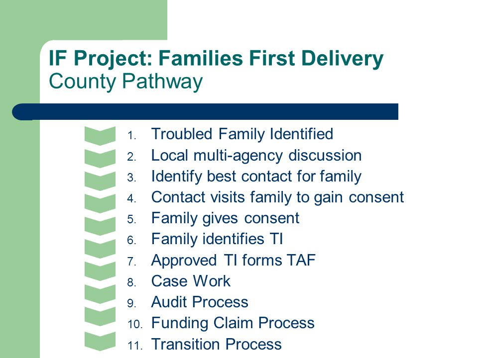 IF Project: Families First Delivery County Pathway 1.