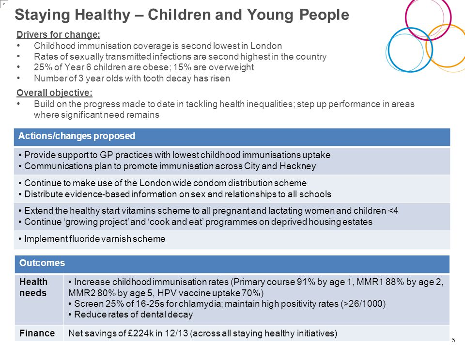 Staying Healthy – Children and Young People Drivers for change: Childhood immunisation coverage is second lowest in London Rates of sexually transmitted infections are second highest in the country 25% of Year 6 children are obese; 15% are overweight Number of 3 year olds with tooth decay has risen Overall objective: Build on the progress made to date in tackling health inequalities; step up performance in areas where significant need remains 5 Actions/changes proposed Provide support to GP practices with lowest childhood immunisations uptake Communications plan to promote immunisation across City and Hackney Continue to make use of the London wide condom distribution scheme Distribute evidence-based information on sex and relationships to all schools Extend the healthy start vitamins scheme to all pregnant and lactating women and children <4 Continue 'growing project' and 'cook and eat' programmes on deprived housing estates Implement fluoride varnish scheme Outcomes Health needs Increase childhood immunisation rates (Primary course 91% by age 1, MMR1 88% by age 2, MMR2 80% by age 5, HPV vaccine uptake 70%) Screen 25% of 16-25s for chlamydia; maintain high positivity rates (>26/1000) Reduce rates of dental decay FinanceNet savings of £224k in 12/13 (across all staying healthy initiatives)