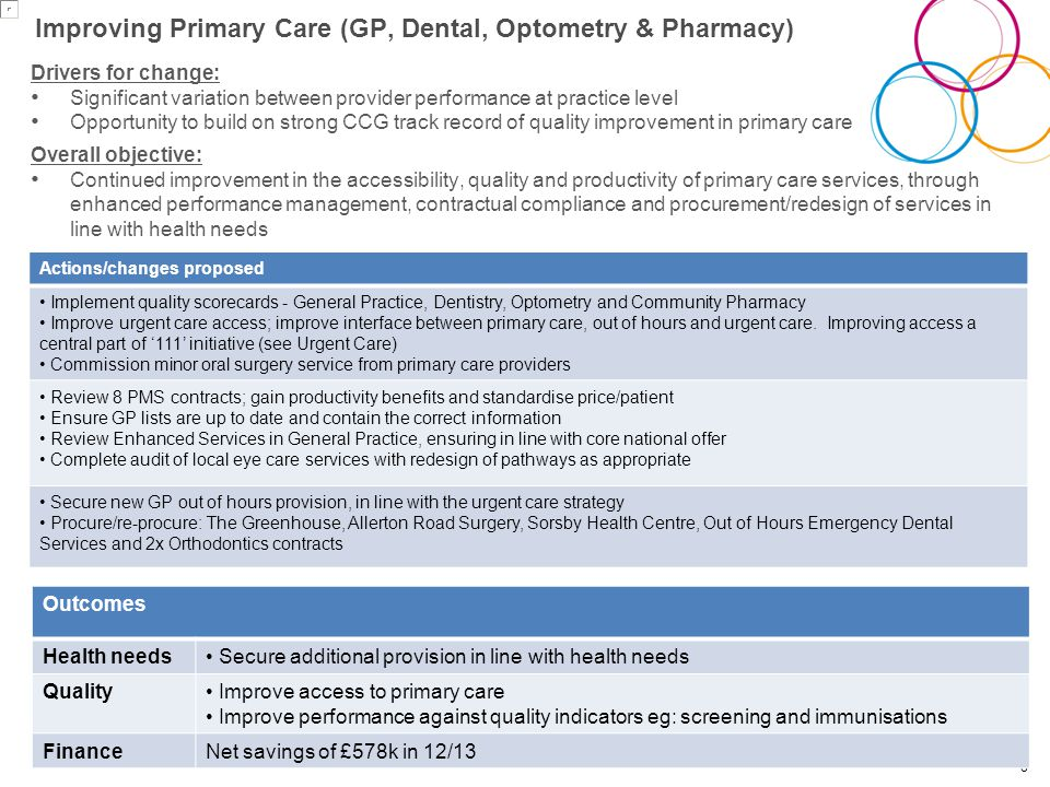 Improving Primary Care (GP, Dental, Optometry & Pharmacy) Drivers for change: Significant variation between provider performance at practice level Opportunity to build on strong CCG track record of quality improvement in primary care Overall objective: Continued improvement in the accessibility, quality and productivity of primary care services, through enhanced performance management, contractual compliance and procurement/redesign of services in line with health needs 8 Actions/changes proposed Implement quality scorecards - General Practice, Dentistry, Optometry and Community Pharmacy Improve urgent care access; improve interface between primary care, out of hours and urgent care.