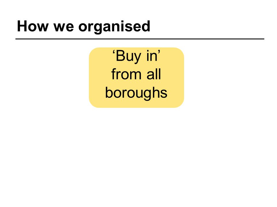How we organised 'Buy in' from all boroughs