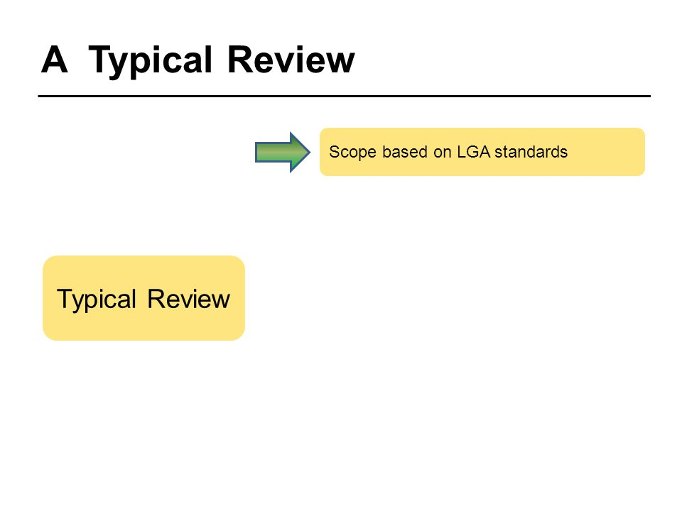 A Typical Review Typical Review Scope based on LGA standards