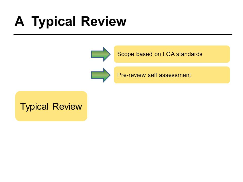 A Typical Review Typical Review Scope based on LGA standards Pre-review self assessment