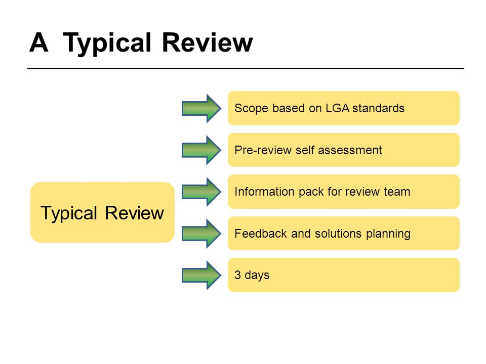 A Typical Review Typical Review 3 days Scope based on LGA standards Pre-review self assessment Information pack for review team Feedback and solutions planning