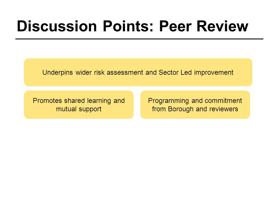 Discussion Points: Peer Review Promotes shared learning and mutual support Programming and commitment from Borough and reviewers Underpins wider risk assessment and Sector Led improvement