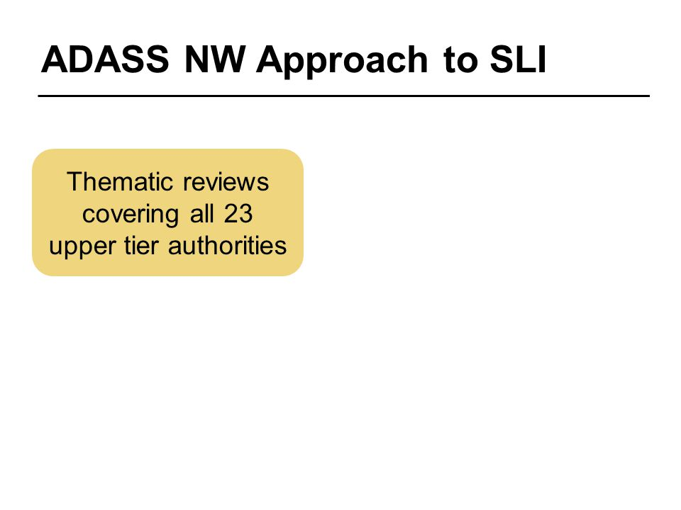 ADASS NW Approach to SLI Thematic reviews covering all 23 upper tier authorities