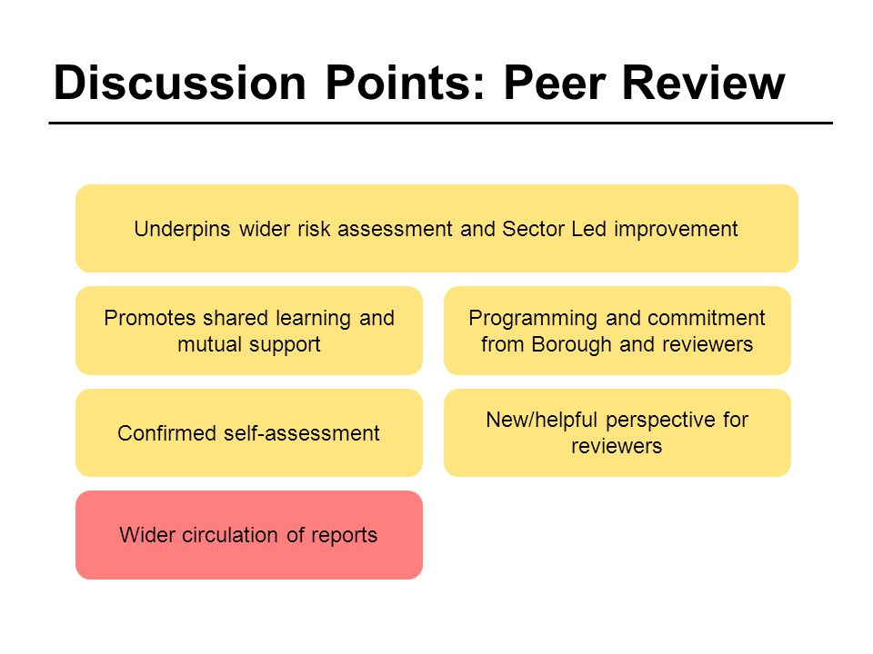 Discussion Points: Peer Review Confirmed self-assessment New/helpful perspective for reviewers Promotes shared learning and mutual support Programming and commitment from Borough and reviewers Underpins wider risk assessment and Sector Led improvement Wider circulation of reports
