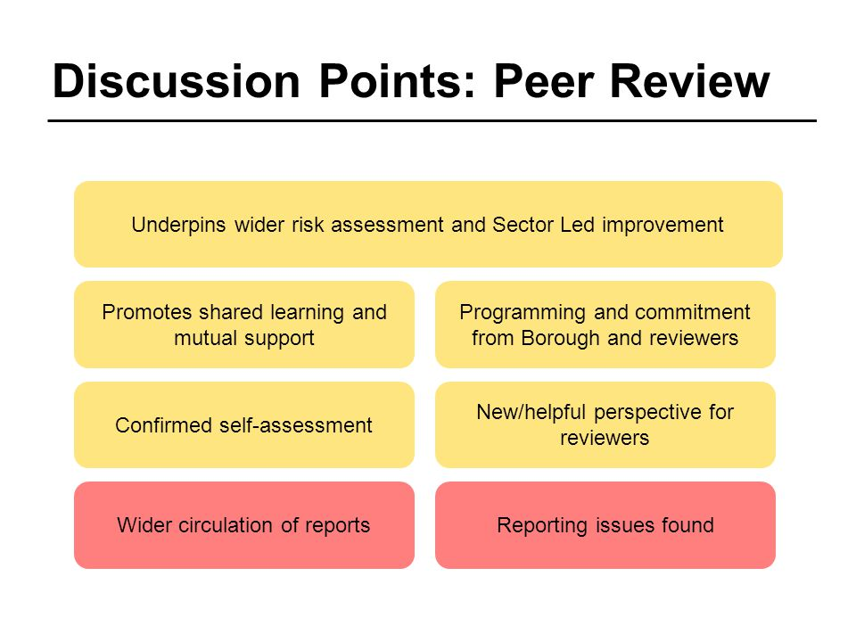 Discussion Points: Peer Review Confirmed self-assessment New/helpful perspective for reviewers Promotes shared learning and mutual support Programming and commitment from Borough and reviewers Underpins wider risk assessment and Sector Led improvement Wider circulation of reportsReporting issues found