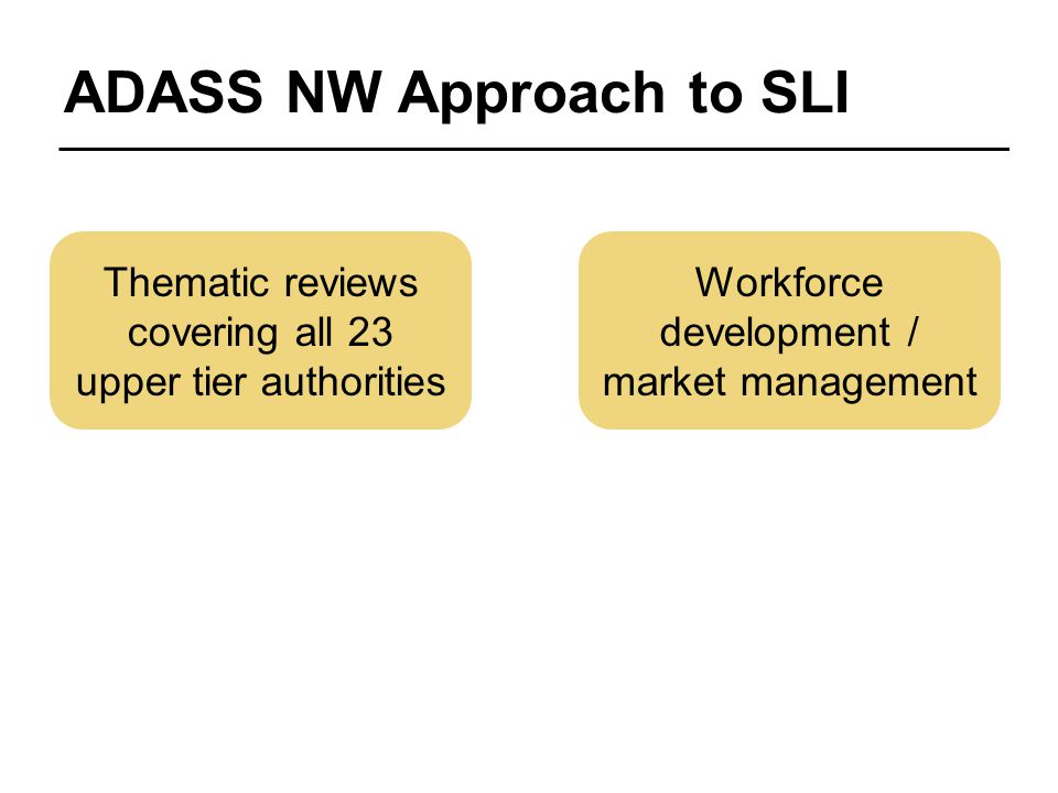 ADASS NW Approach to SLI Thematic reviews covering all 23 upper tier authorities Risk based peer support / challenge (by exception) Workforce development / market management