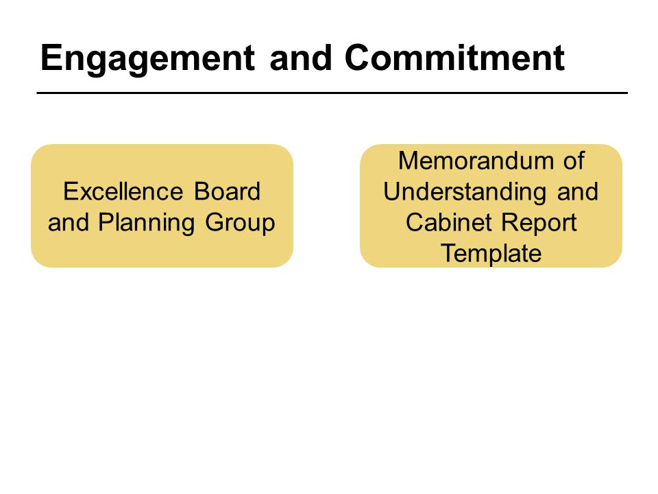 Engagement and Commitment Excellence Board and Planning Group Memorandum of Understanding and Cabinet Report Template