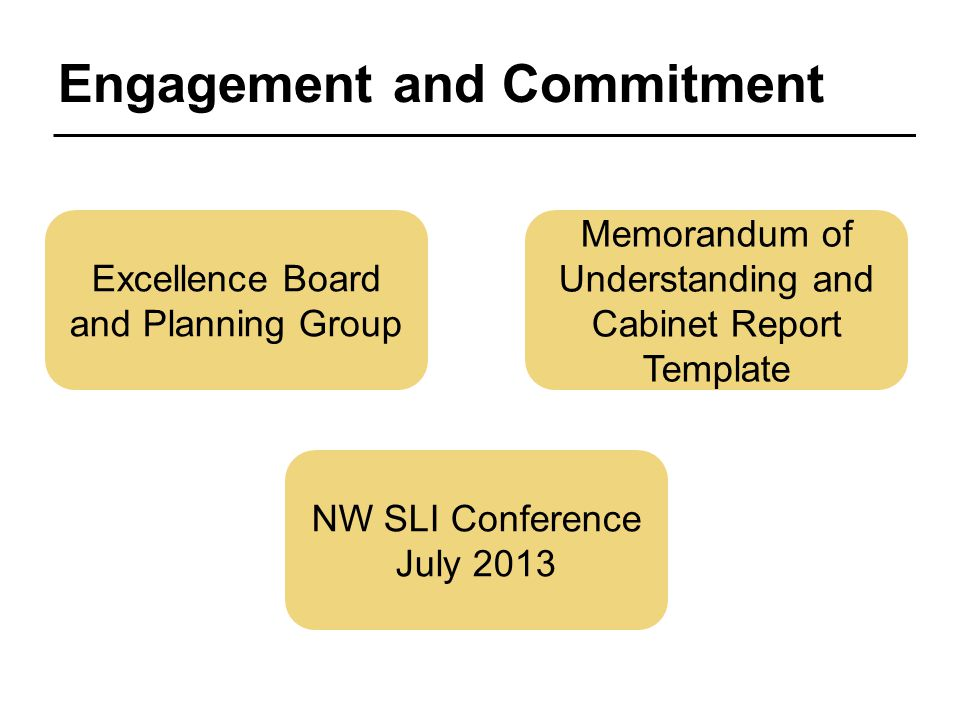 Engagement and Commitment Excellence Board and Planning Group NW SLI Conference July 2013 Memorandum of Understanding and Cabinet Report Template
