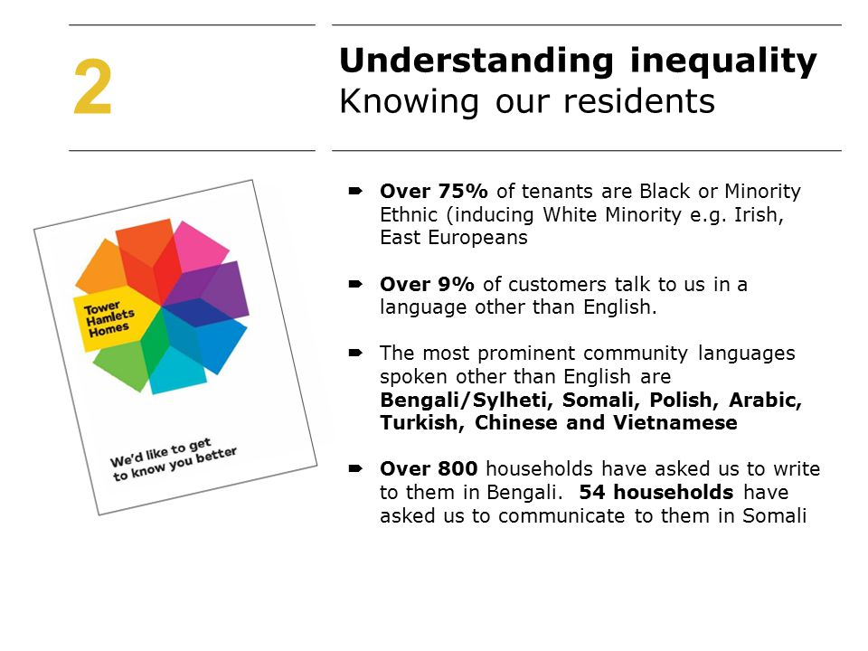  Over 75% of tenants are Black or Minority Ethnic (inducing White Minority e.g.