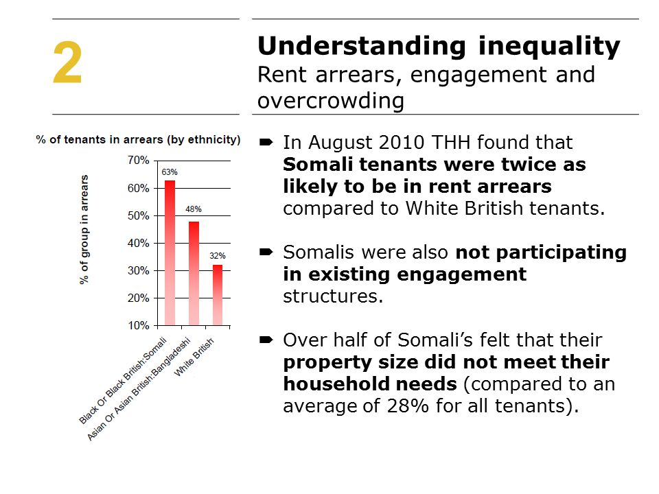 2  In August 2010 THH found that Somali tenants were twice as likely to be in rent arrears compared to White British tenants.
