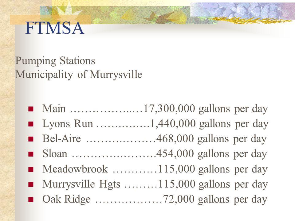 FTMSA Main ……………..…17,300,000 gallons per day Lyons Run …….….….1,440,000 gallons per day Bel-Aire ……….………468,000 gallons per day Sloan ………….……….454,000 gallons per day Meadowbrook …………115,000 gallons per day Murrysville Hgts ………115,000 gallons per day Oak Ridge ………………72,000 gallons per day Pumping Stations Municipality of Murrysville