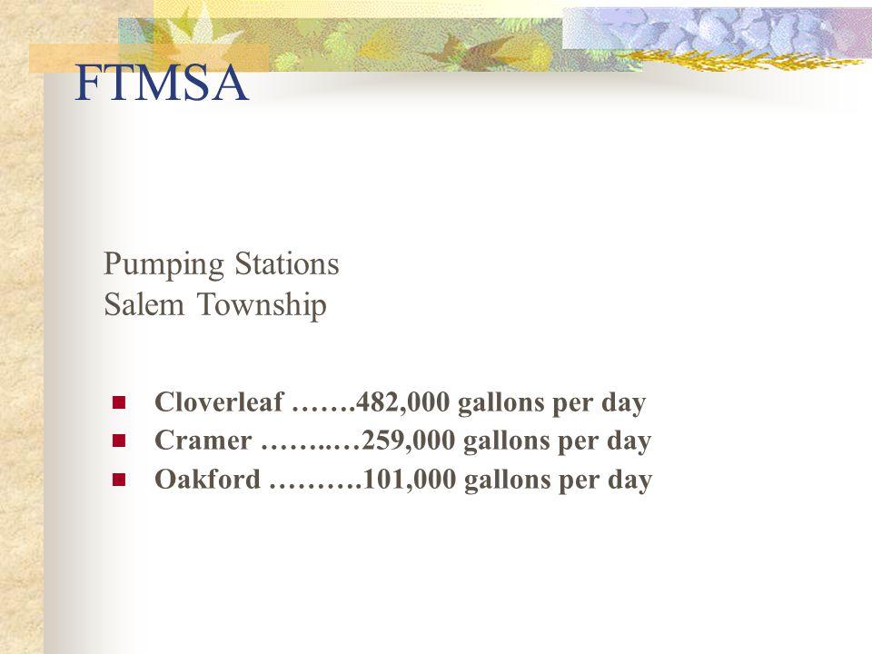 FTMSA Cloverleaf …….482,000 gallons per day Cramer ……..…259,000 gallons per day Oakford ……….101,000 gallons per day Pumping Stations Salem Township