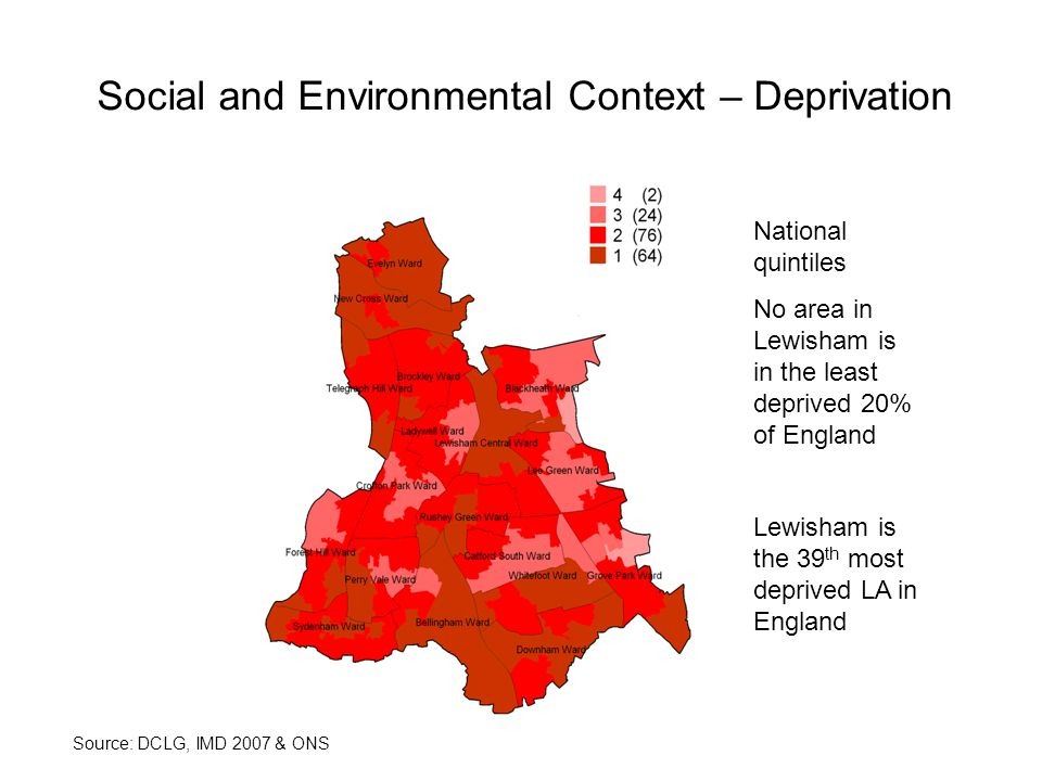Source: DCLG, IMD 2007 & ONS National quintiles No area in Lewisham is in the least deprived 20% of England Lewisham is the 39 th most deprived LA in England Social and Environmental Context – Deprivation