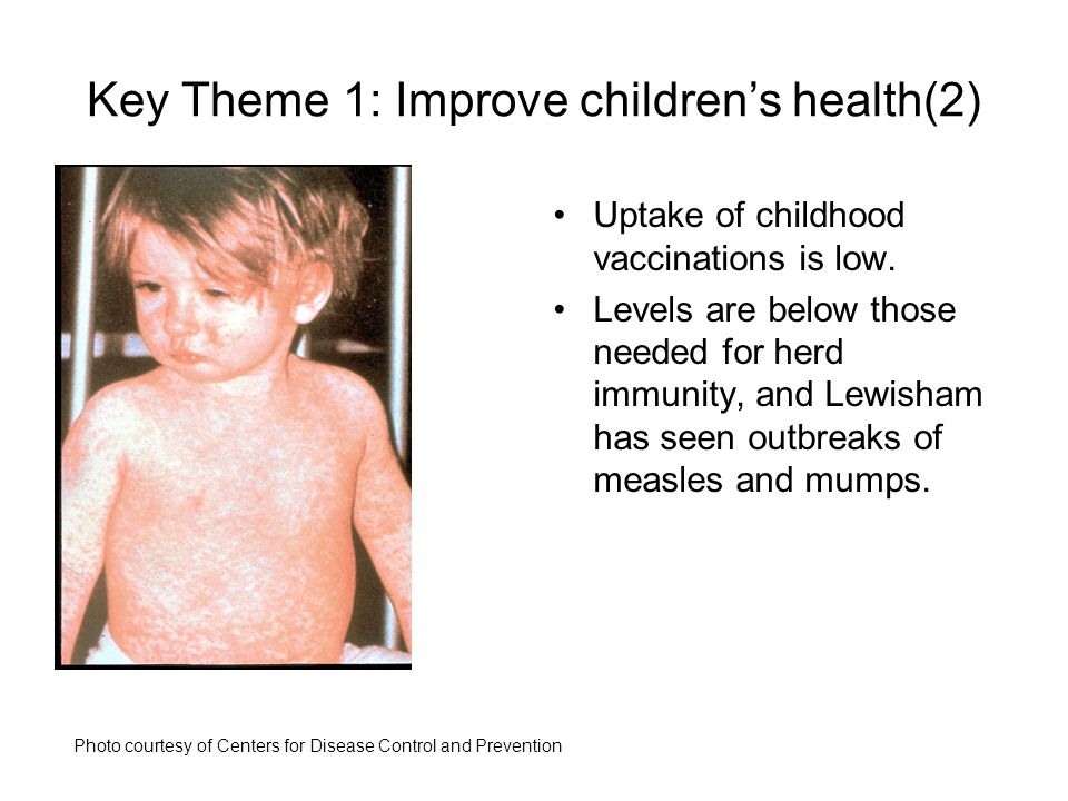 Key Theme 1: Improve children's health(2) Uptake of childhood vaccinations is low.