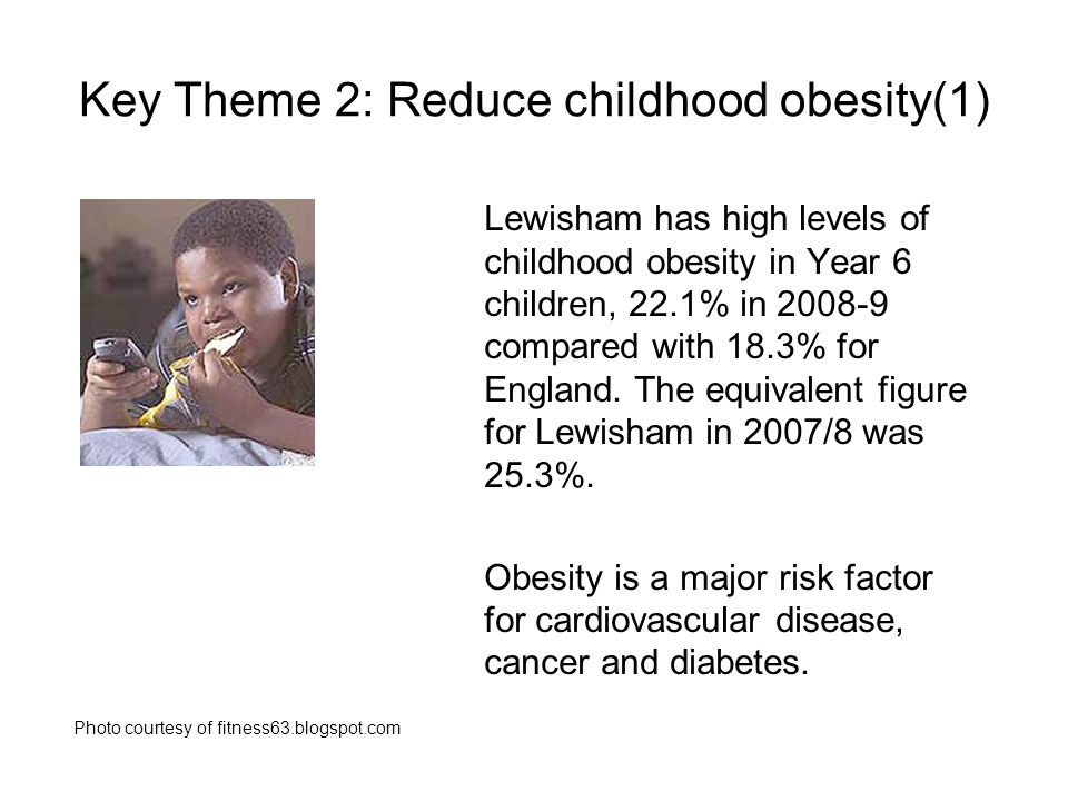 Key Theme 2: Reduce childhood obesity(1) Lewisham has high levels of childhood obesity in Year 6 children, 22.1% in 2008-9 compared with 18.3% for England.
