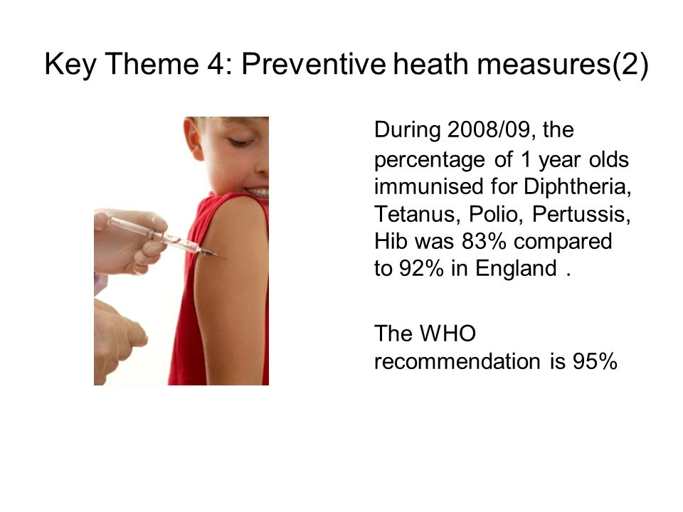 Key Theme 4: Preventive heath measures(2) During 2008/09, the percentage of 1 year olds immunised for Diphtheria, Tetanus, Polio, Pertussis, Hib was 83% compared to 92% in England.