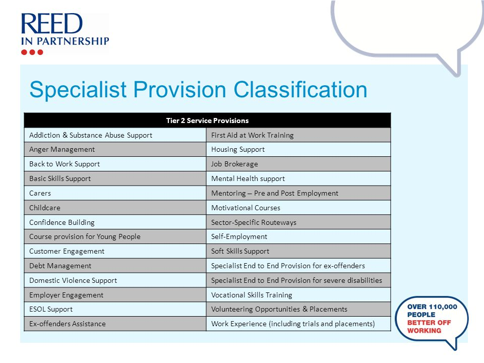 Specialist Provision Classification Tier 2 Service Provisions Addiction & Substance Abuse SupportFirst Aid at Work Training Anger ManagementHousing Support Back to Work SupportJob Brokerage Basic Skills SupportMental Health support CarersMentoring – Pre and Post Employment ChildcareMotivational Courses Confidence BuildingSector-Specific Routeways Course provision for Young PeopleSelf-Employment Customer EngagementSoft Skills Support Debt ManagementSpecialist End to End Provision for ex-offenders Domestic Violence SupportSpecialist End to End Provision for severe disabilities Employer EngagementVocational Skills Training ESOL SupportVolunteering Opportunities & Placements Ex-offenders AssistanceWork Experience (including trials and placements)