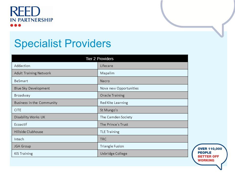 Specialist Providers Tier 2 Providers AddactionLifecare Adult Training NetworkMapalim BeSmartNacro Blue Sky DevelopmentNova new Opportunities Broadway