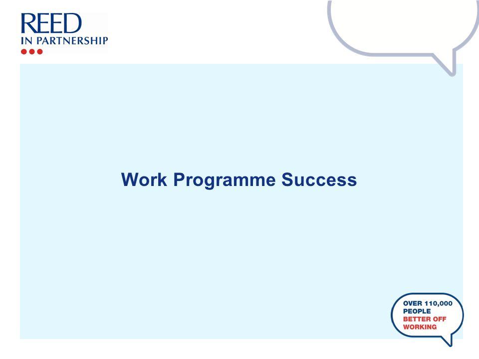 Work Programme Success