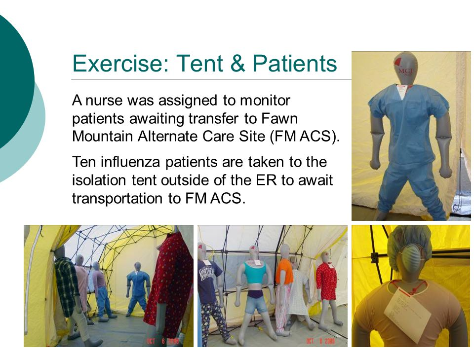 Exercise: Tent & Patients A nurse was assigned to monitor patients awaiting transfer to Fawn Mountain Alternate Care Site (FM ACS). Ten influenza pati