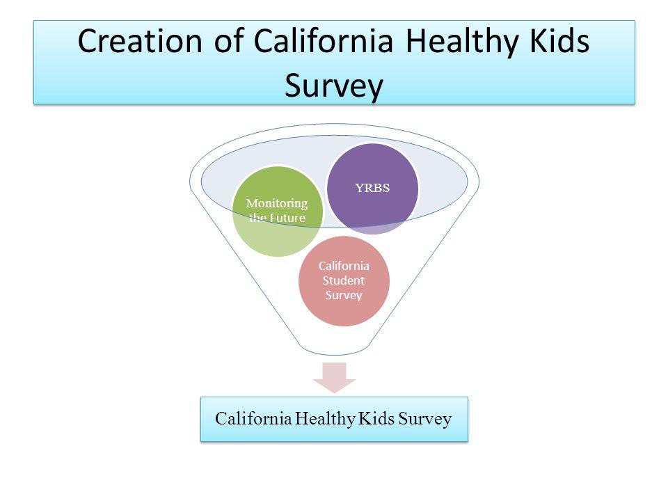 Creation of California Healthy Kids Survey California Healthy Kids Survey California Student Survey Monitoring the Future YRBS
