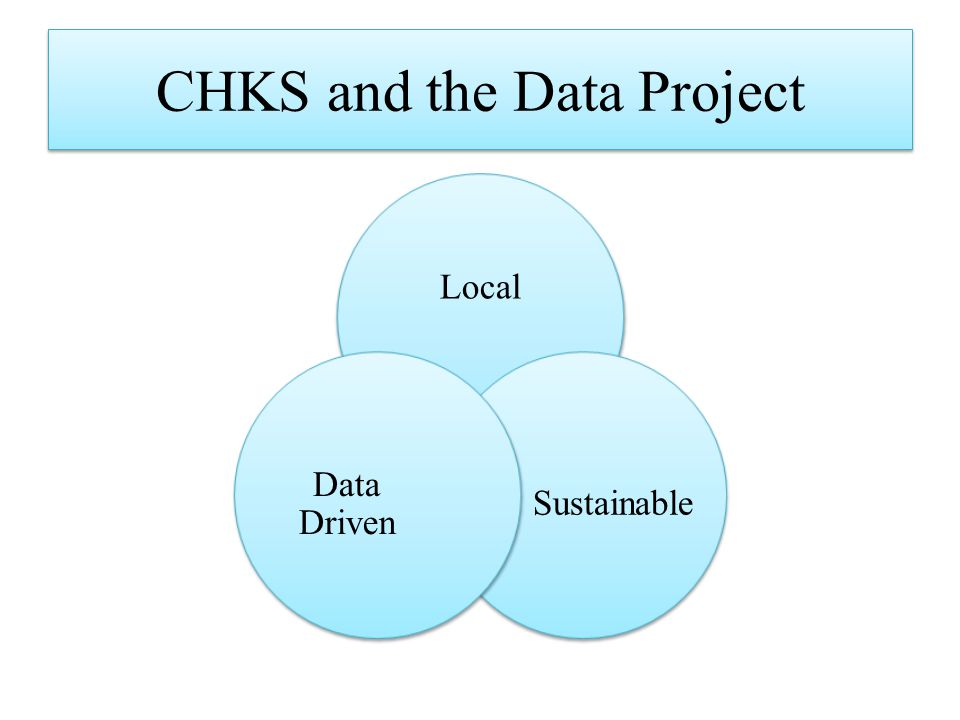 CHKS and the Data Project Local Sustainable Data Driven