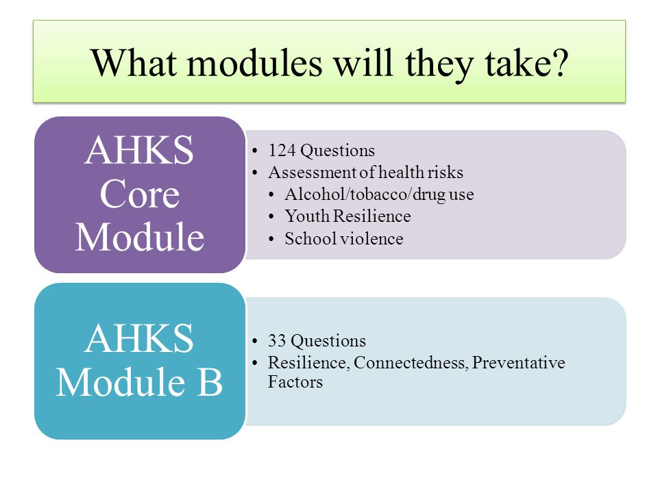 What modules will they take.