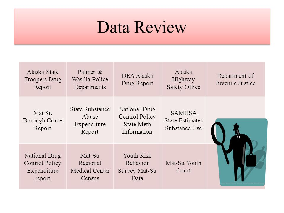Data Review Alaska State Troopers Drug Report Palmer & Wasilla Police Departments DEA Alaska Drug Report Alaska Highway Safety Office Department of Juvenile Justice Mat Su Borough Crime Report State Substance Abuse Expenditure Report National Drug Control Policy State Meth Information SAMHSA State Estimates Substance Use National Drug Control Policy Expenditure report Mat-Su Regional Medical Center Census Youth Risk Behavior Survey Mat-Su Data Mat-Su Youth Court