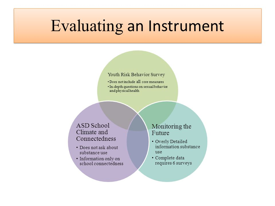 Evaluating an Instrument Youth Risk Behavior Survey Does not include all core measures In-depth questions on sexual behavior and physical health Monitoring the Future Overly Detailed information substance use Complete data requires 6 surveys ASD School Climate and Connectedness Does not ask about substance use Information only on school connectedness
