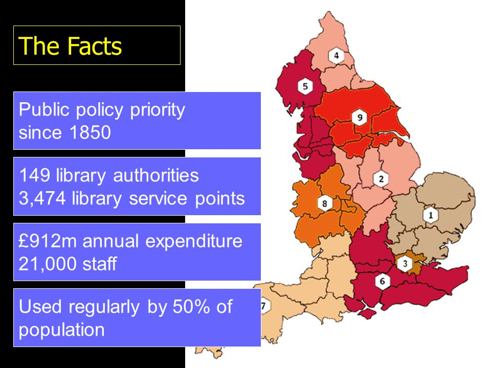 The Facts Public policy priority since 1850 149 library authorities 3,474 library service points £912m annual expenditure 21,000 staff Used regularly by 50% of population