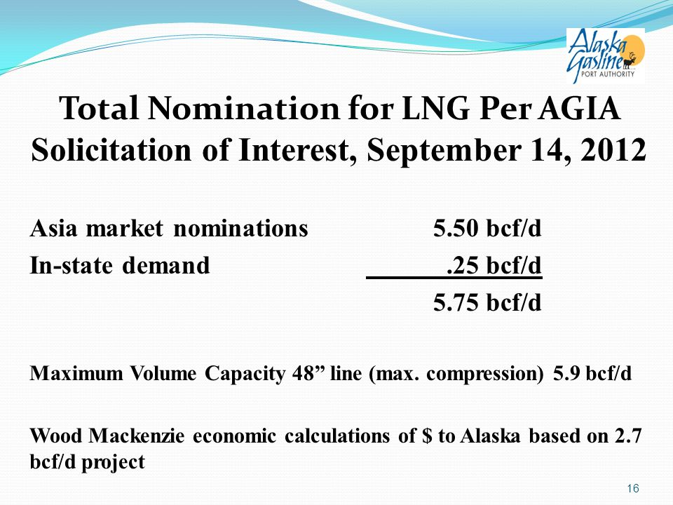 Total Nomination for LNG Per AGIA Solicitation of Interest, September 14, 2012 Asia market nominations5.50 bcf/d In-state demand.25 bcf/d 5.75 bcf/d Maximum Volume Capacity 48 line (max.
