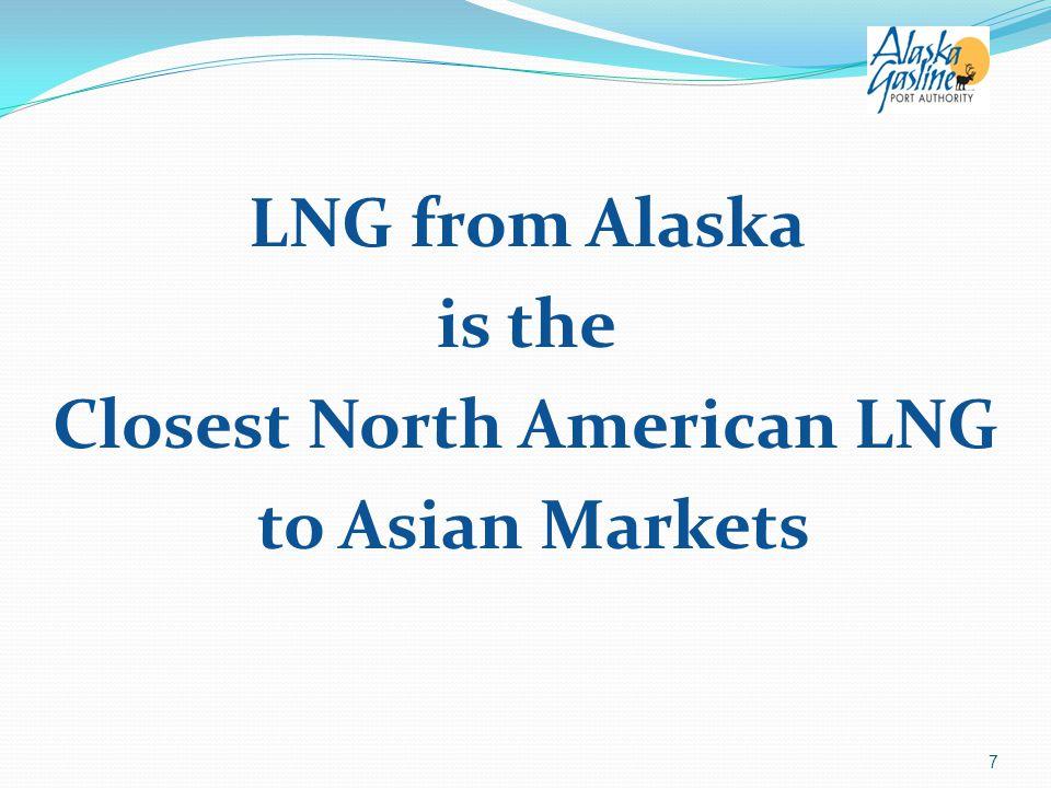 Alaska's Competition for Asian Markets ExxonMobil Qatar – North Field Papua New Guinea Australia Golden Pass (U.S.