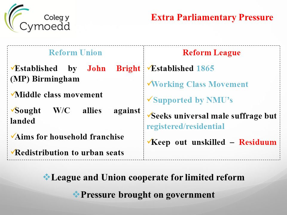  1850's - Liberal Party dominance under Palmerston Reform Bills all rejected  By 1864 Gladstone was converted to reform  1865, Palmerston's death – arch anti reformer  Replaced by Lord John Russell The Liberal Party Whigs Peelites Radicals Liberals Represented the majority of the country's views