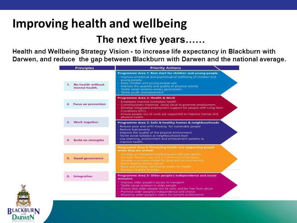 The next five years…… Improving health and wellbeing Health and Wellbeing Strategy Vision - to increase life expectancy in Blackburn with Darwen, and reduce the gap between Blackburn with Darwen and the national average.