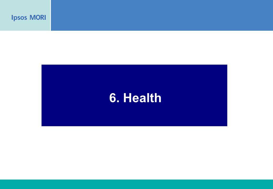 53 6. Health