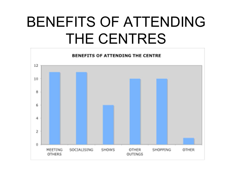 BENEFITS OF ATTENDING THE CENTRES