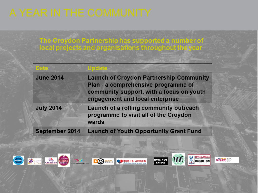 A YEAR IN THE COMMUNITY DateUpdate June 2014Launch of Croydon Partnership Community Plan - a comprehensive programme of community support, with a focus on youth engagement and local enterprise July 2014Launch of a rolling community outreach programme to visit all of the Croydon wards September 2014Launch of Youth Opportunity Grant Fund The Croydon Partnership has supported a number of local projects and organisations throughout the year