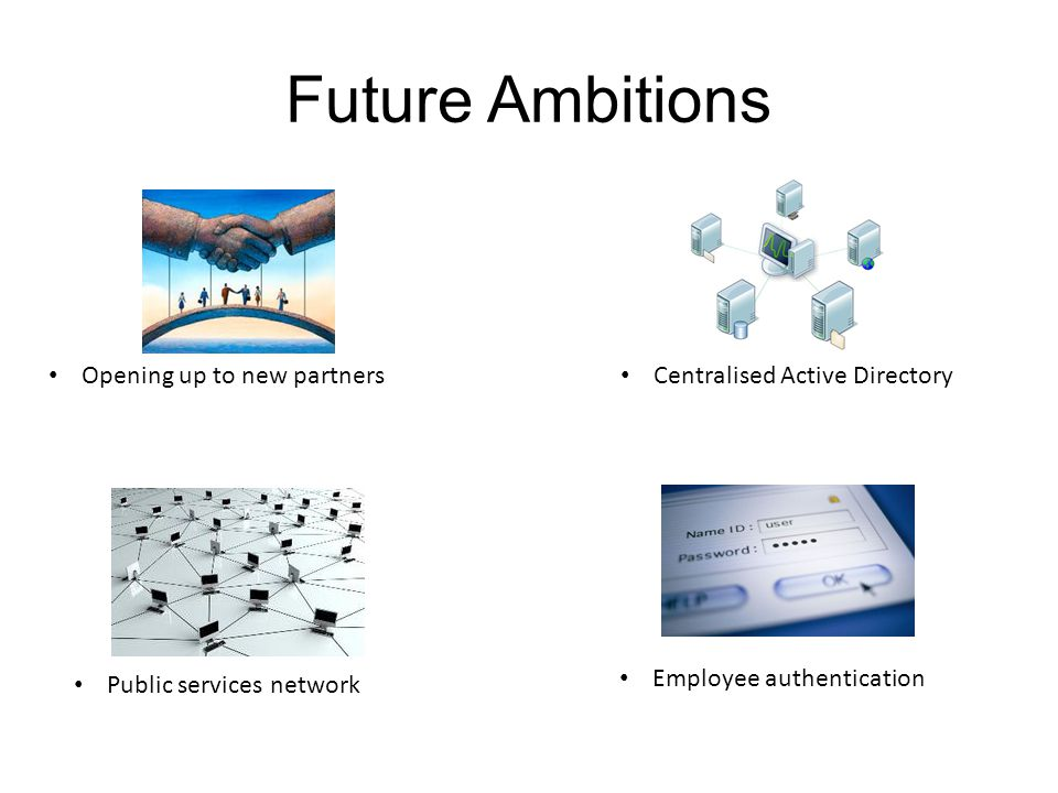 Future Ambitions Opening up to new partners Centralised Active Directory Public services network Employee authentication